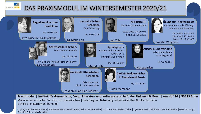 Das Praxismodul im Wintersemester 2020/21